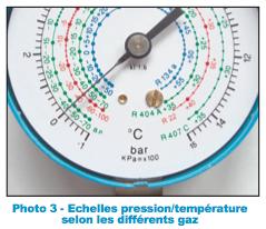 Echelle de pression - PARTENAIR
