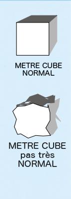 Les mètres cubes