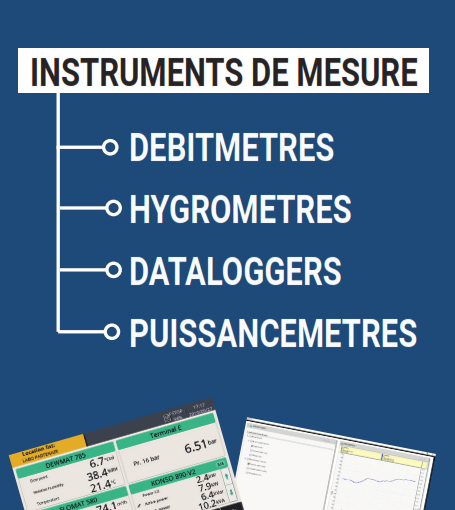Programme de formation : Instruments de mesure