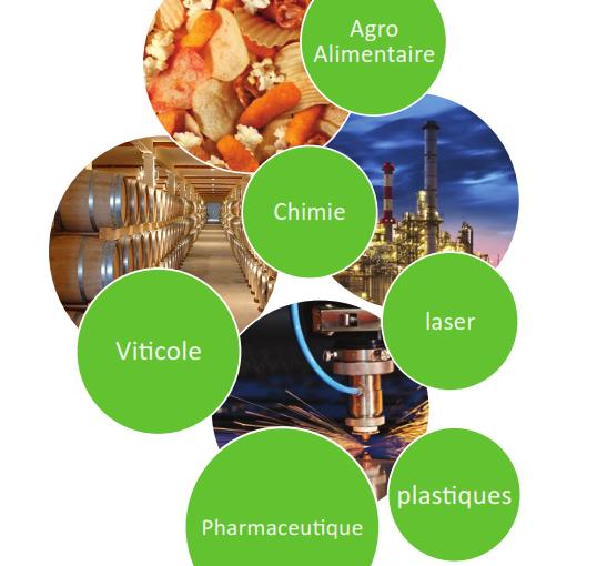 Les différents usages de l'azote
